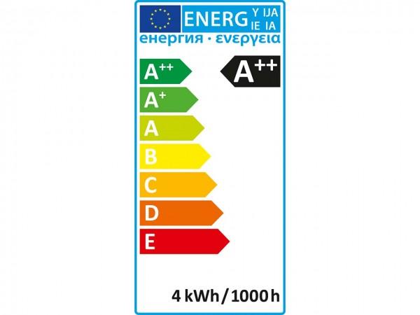 E3080_A_99_energieeffizienz.jpg