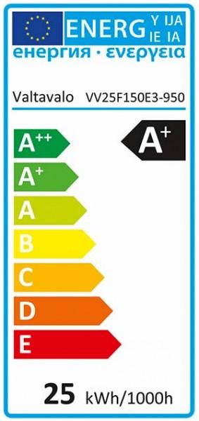 E5509_A_99_energieeffizienz.jpg